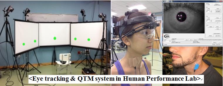 [Human Performance Lab]